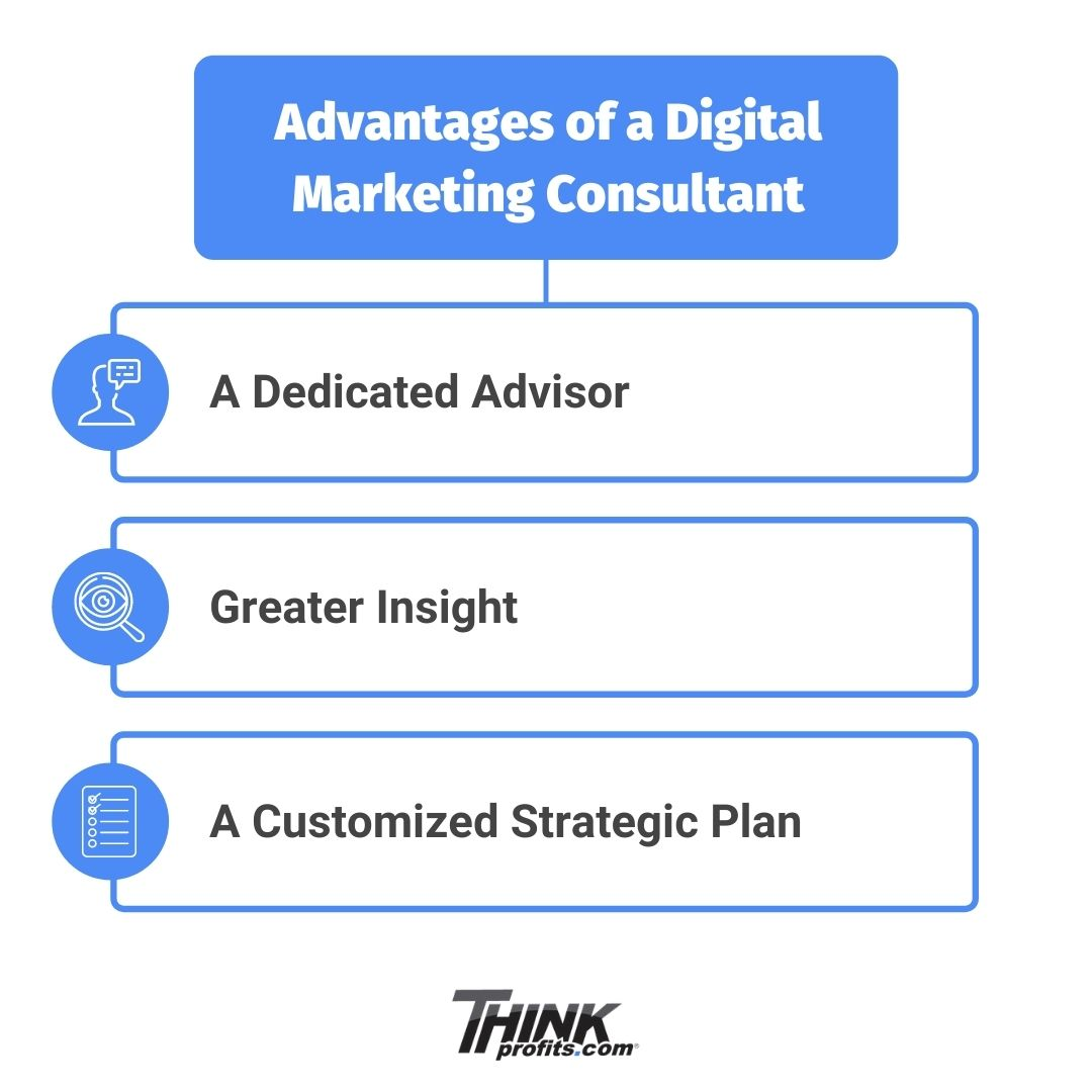 Advantages of Marketing Consultant