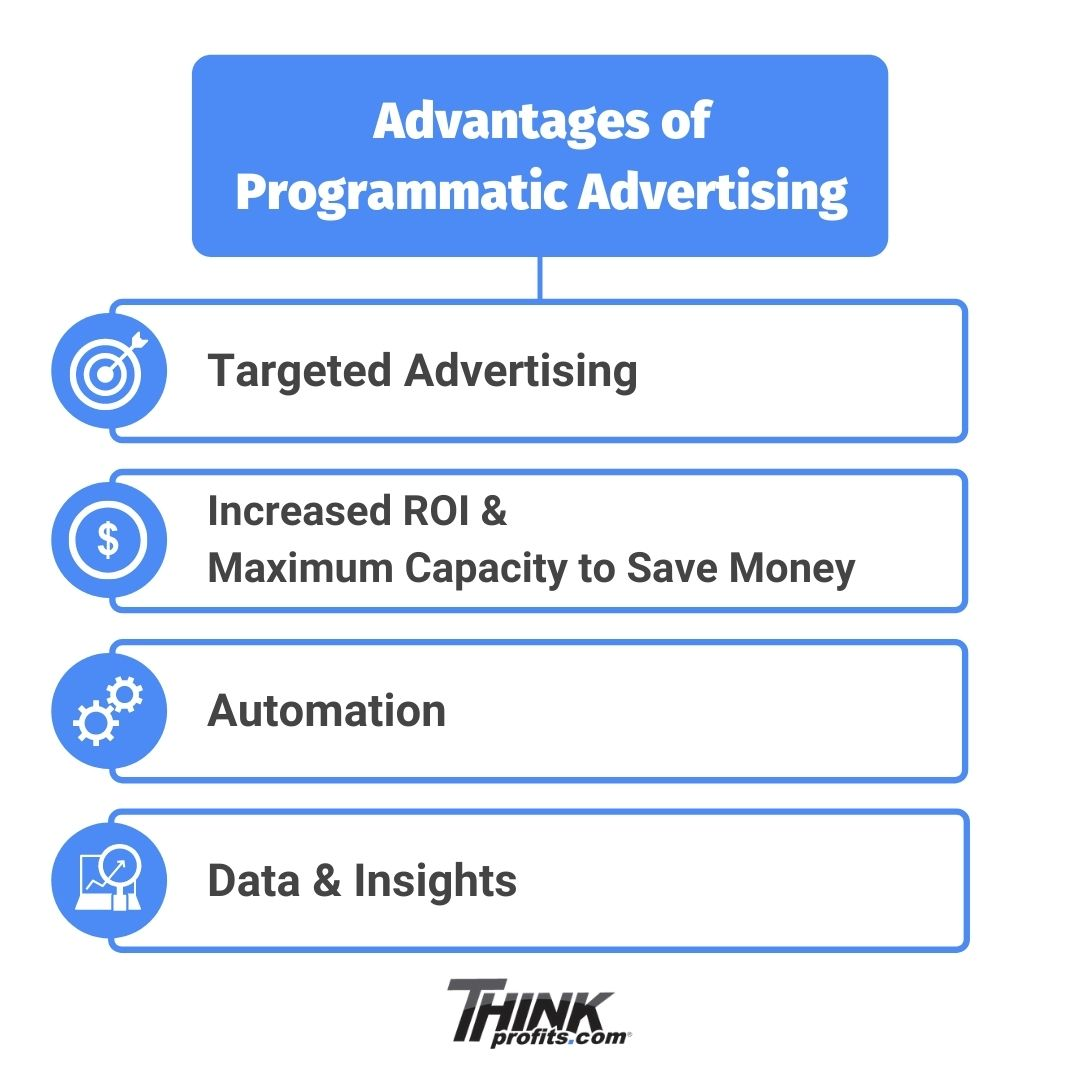 advantages of programmatic advertising graphic