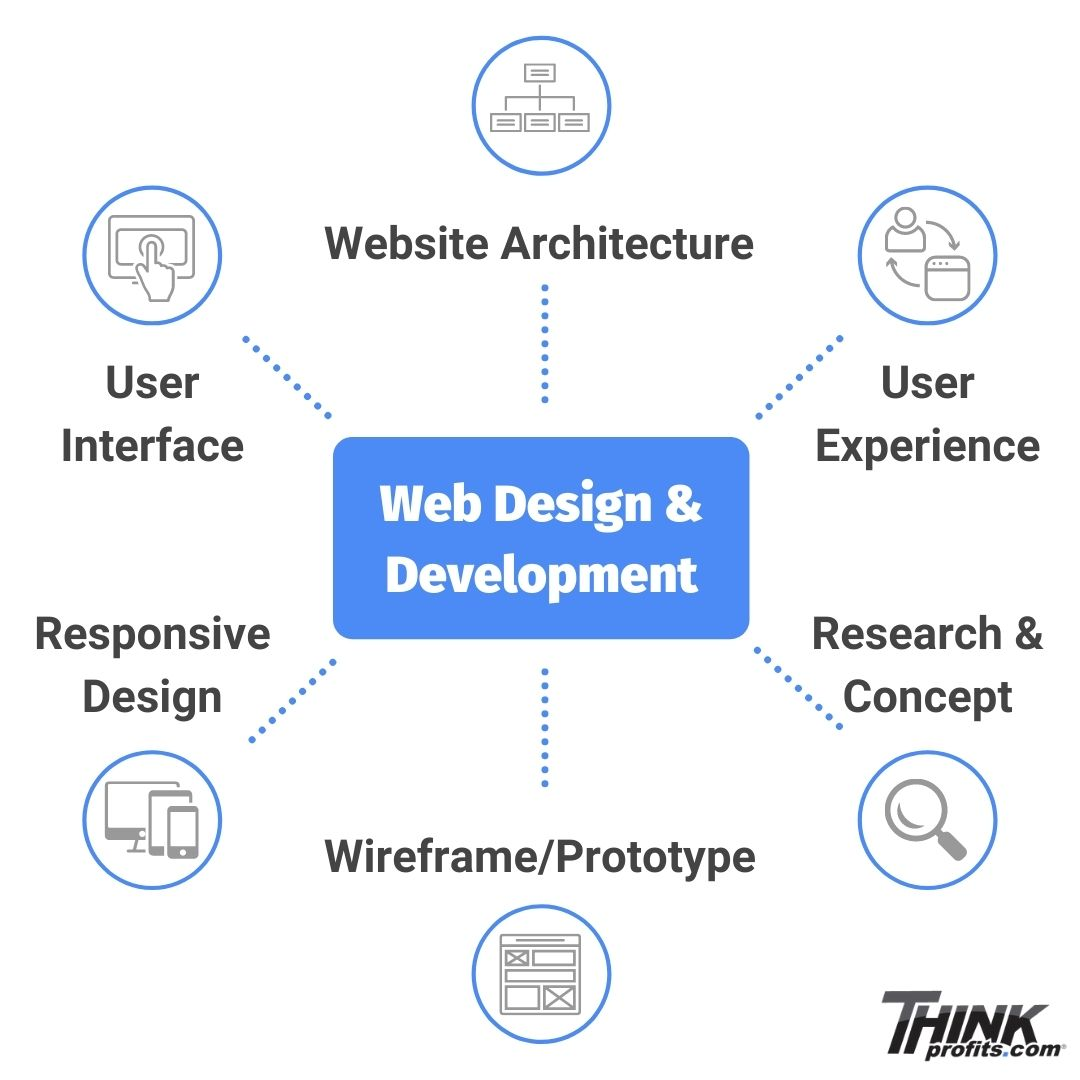 WEB graphic